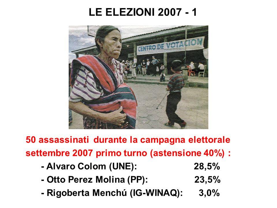 LE ELEZIONI 2007 - 1 50 assassinati durante la campagna elettorale