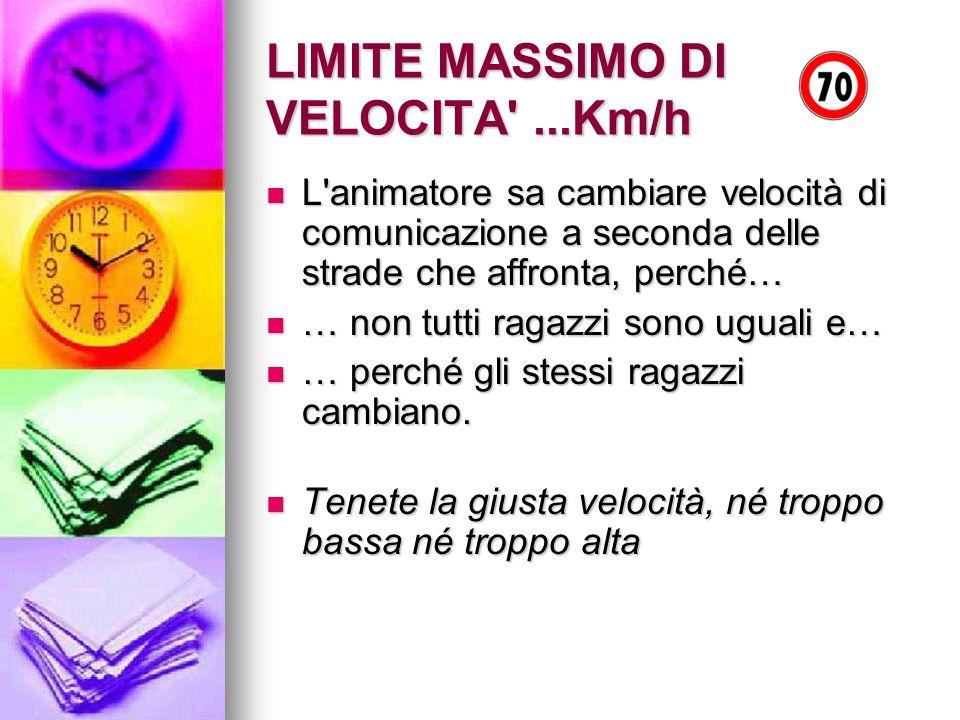 LIMITE MASSIMO DI VELOCITA ...Km/h