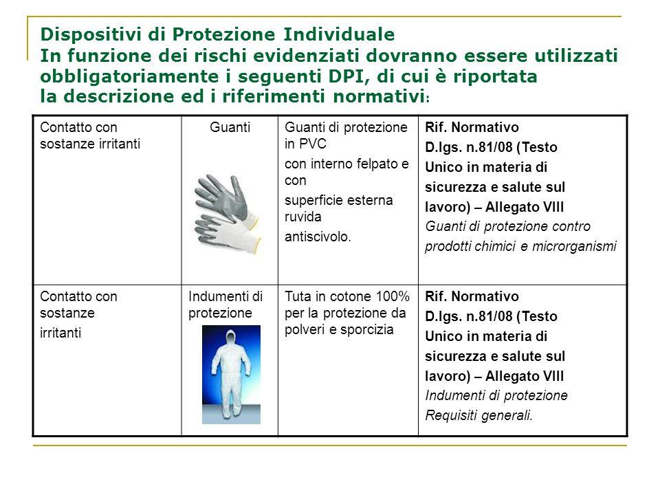 Dispositivi di Protezione Individuale In funzione dei rischi evidenziati dovranno essere utilizzati obbligatoriamente i seguenti DPI, di cui è riportata la descrizione ed i riferimenti normativi: