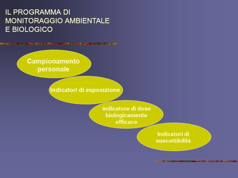 IL PROGRAMMA DI MONITORAGGIO AMBIENTALE E BIOLOGICO