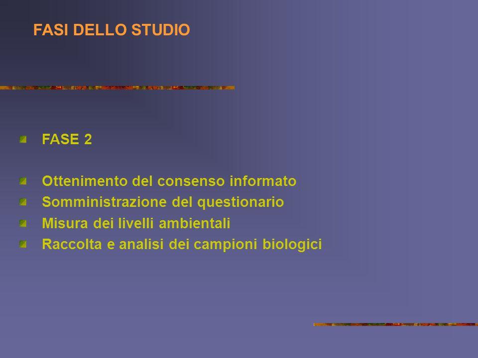 FASI DELLO STUDIO FASE 2 Ottenimento del consenso informato