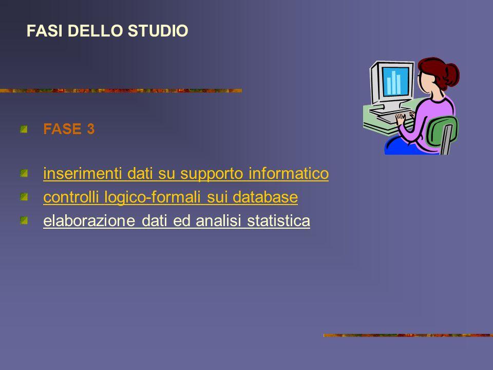 inserimenti dati su supporto informatico