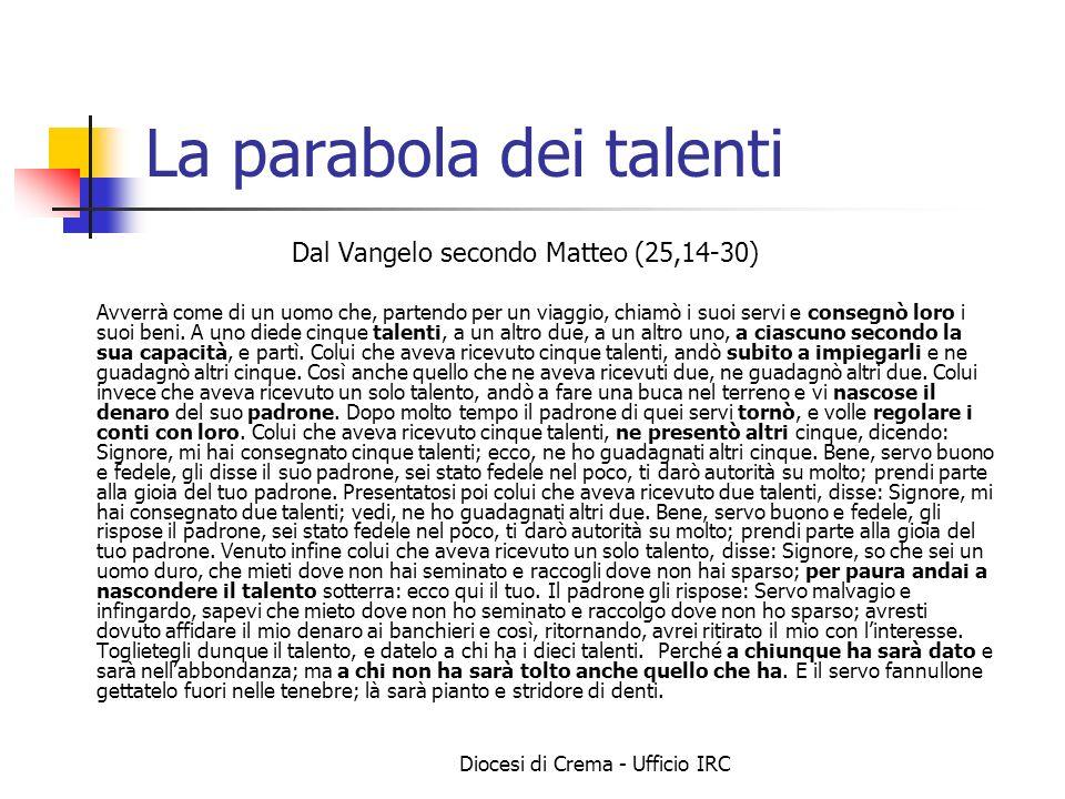La parabola dei talenti