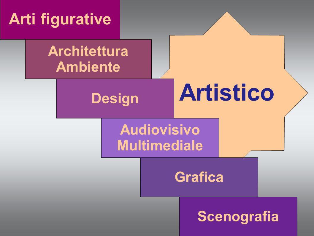 Artistico Arti figurative Architettura Ambiente Design Audiovisivo