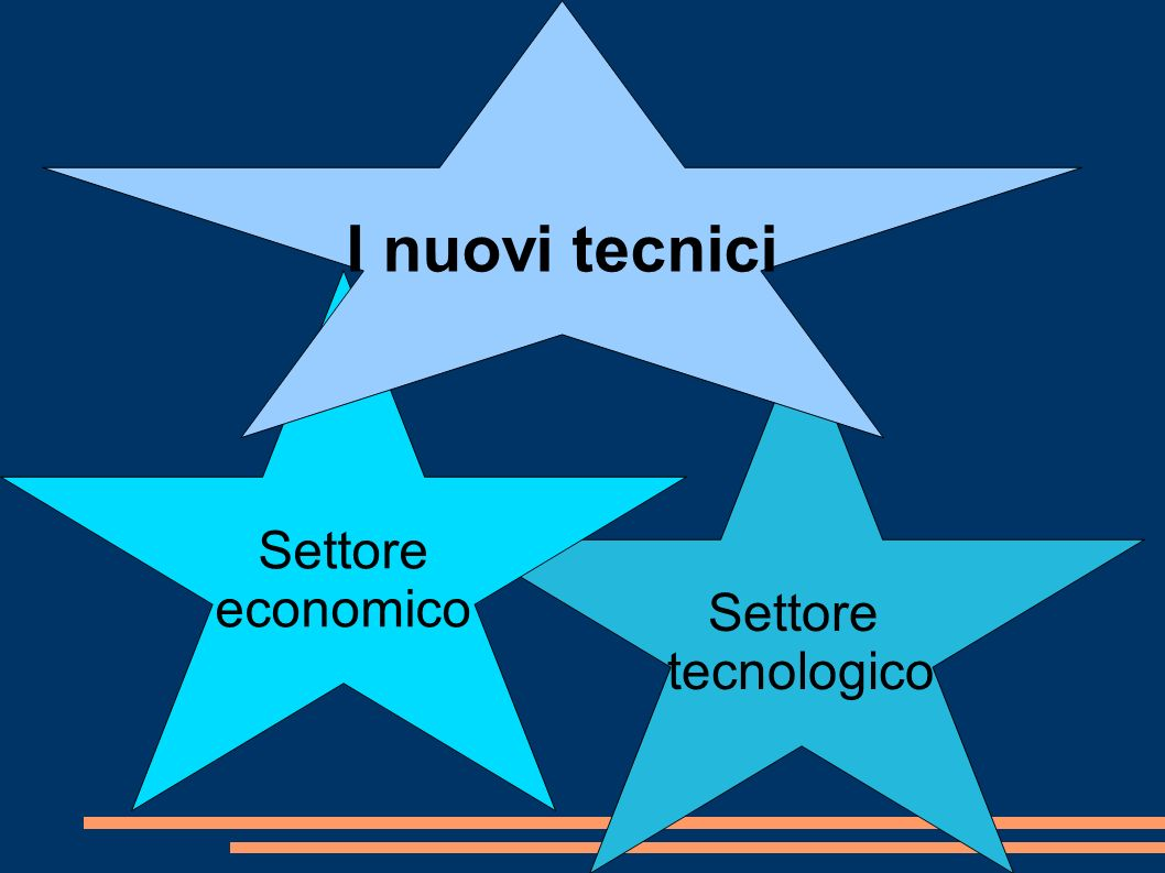 I nuovi tecnici Settore economico Settore tecnologico