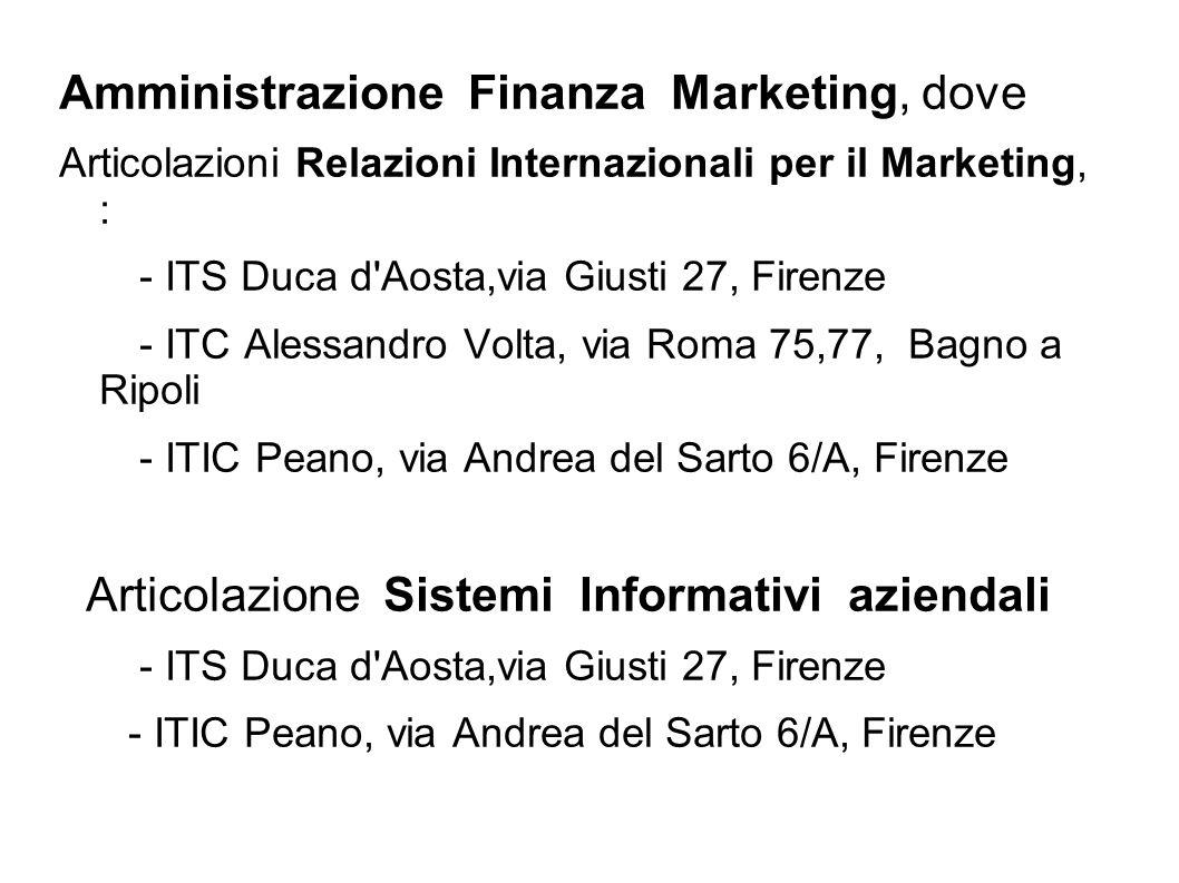 Amministrazione Finanza Marketing, dove