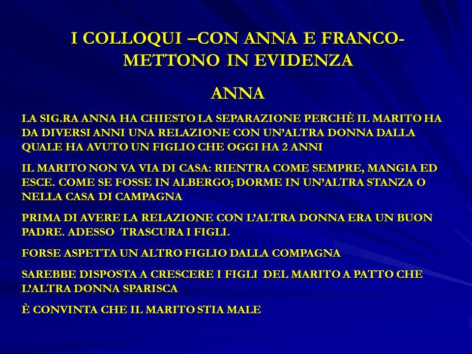 I COLLOQUI –CON ANNA E FRANCO-METTONO IN EVIDENZA