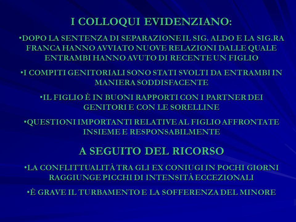 I COLLOQUI EVIDENZIANO: A SEGUITO DEL RICORSO