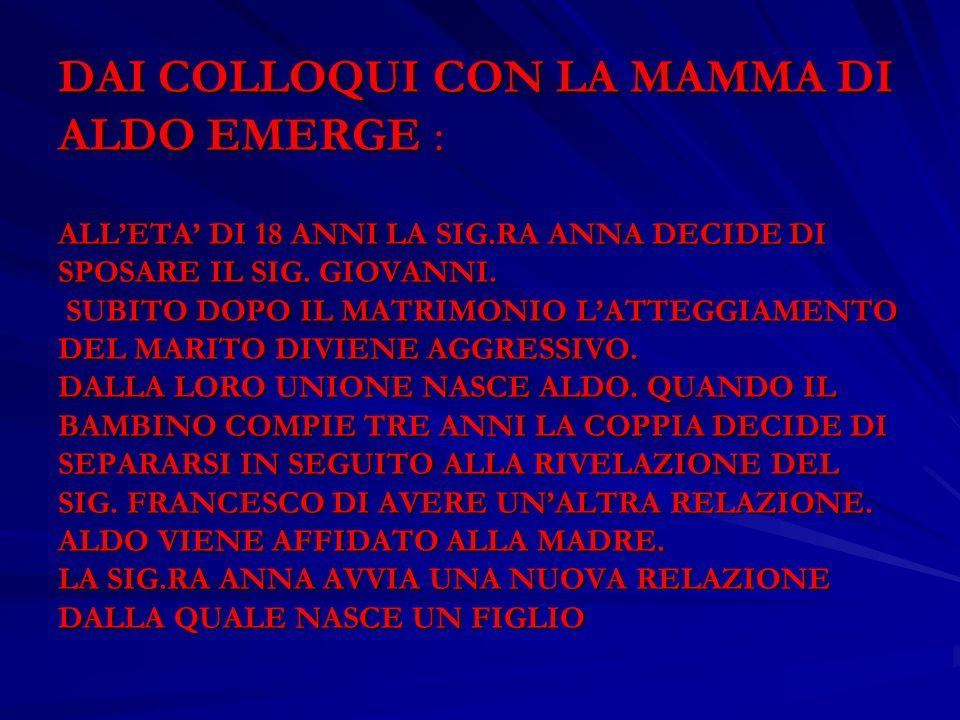 DAI COLLOQUI CON LA MAMMA DI ALDO EMERGE : ALL'ETA' DI 18 ANNI LA SIG