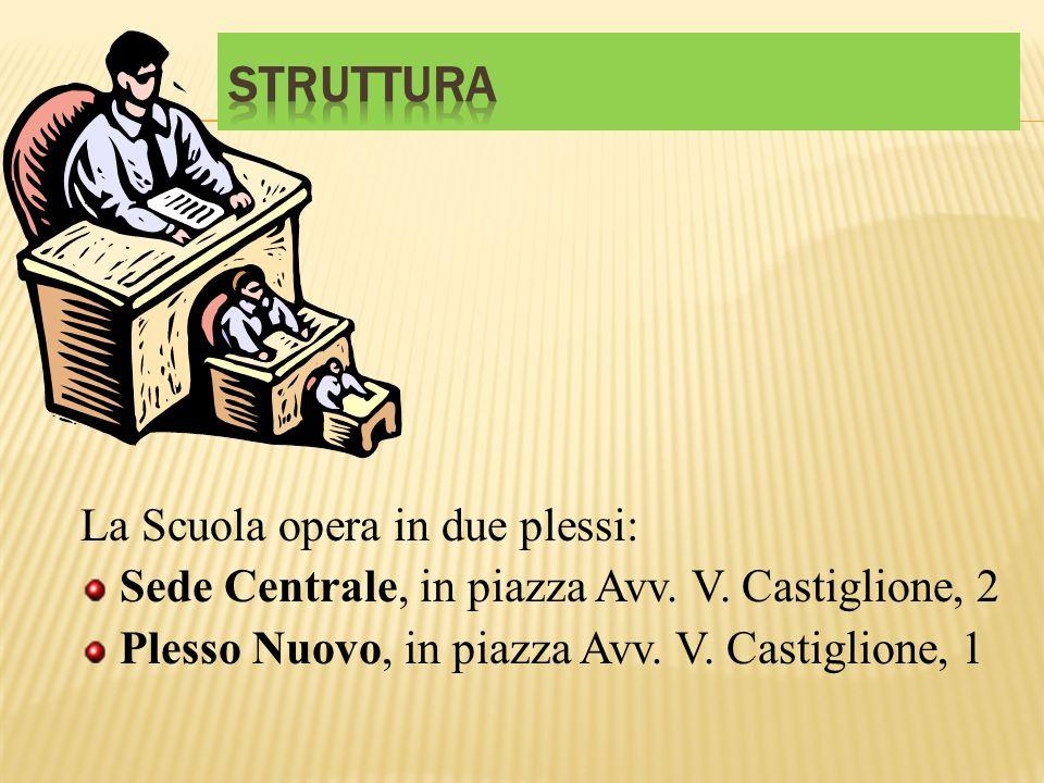 STRUTTURA La Scuola opera in due plessi: