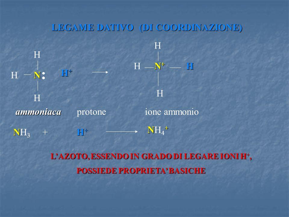 LEGAME DATIVO (DI COORDINAZIONE)
