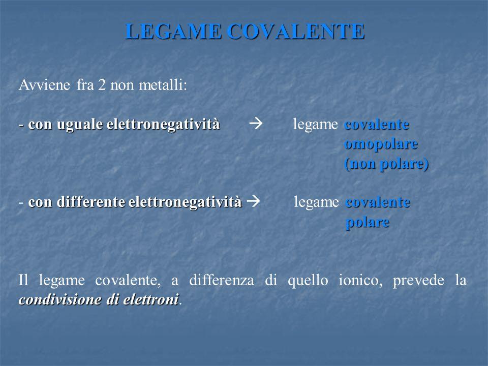LEGAME COVALENTE Avviene fra 2 non metalli: