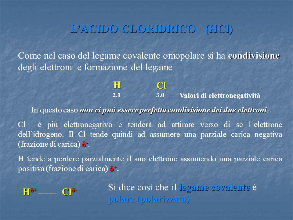 L'ACIDO CLORIDRICO (HCl)