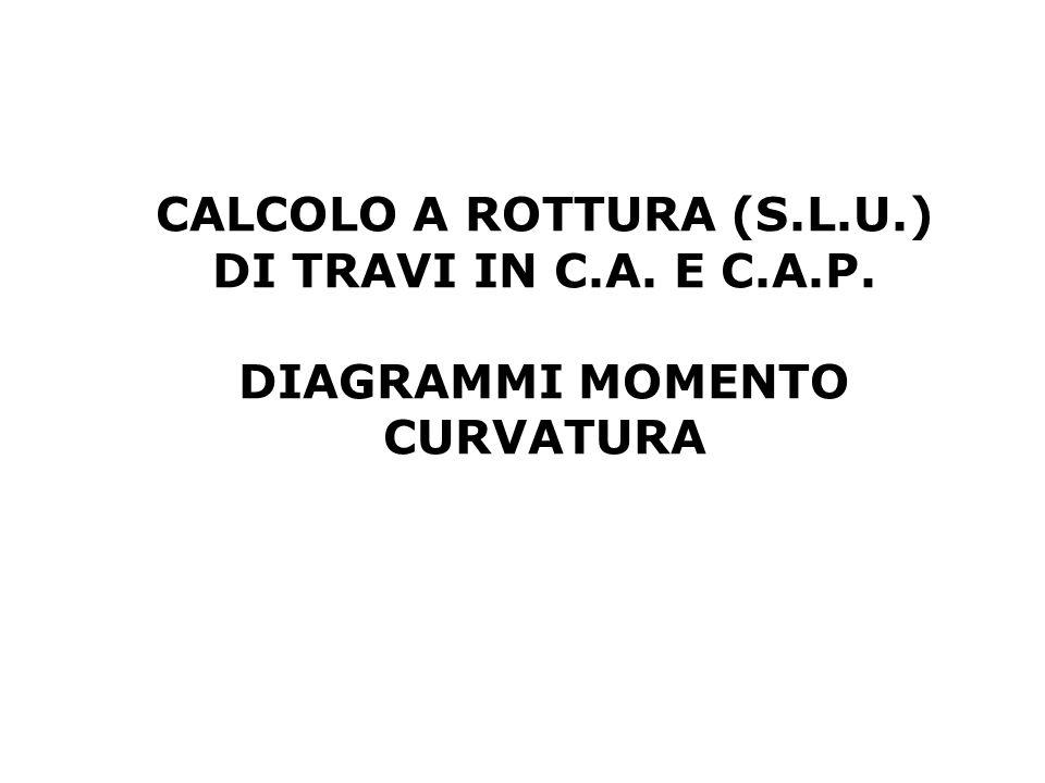 CALCOLO A ROTTURA (S.L.U.) DIAGRAMMI MOMENTO CURVATURA