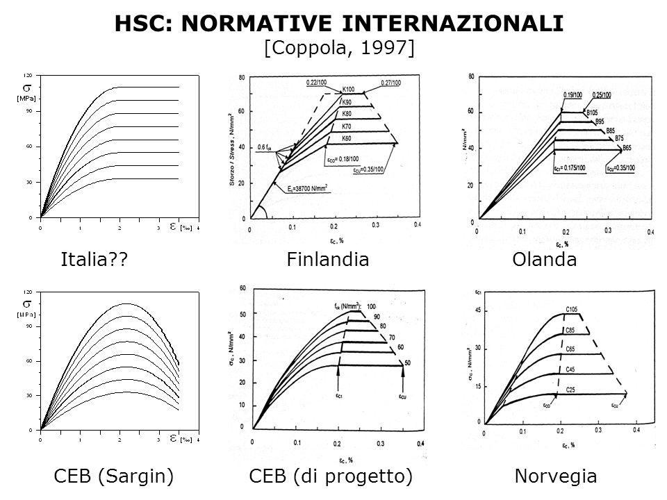 HSC: NORMATIVE INTERNAZIONALI