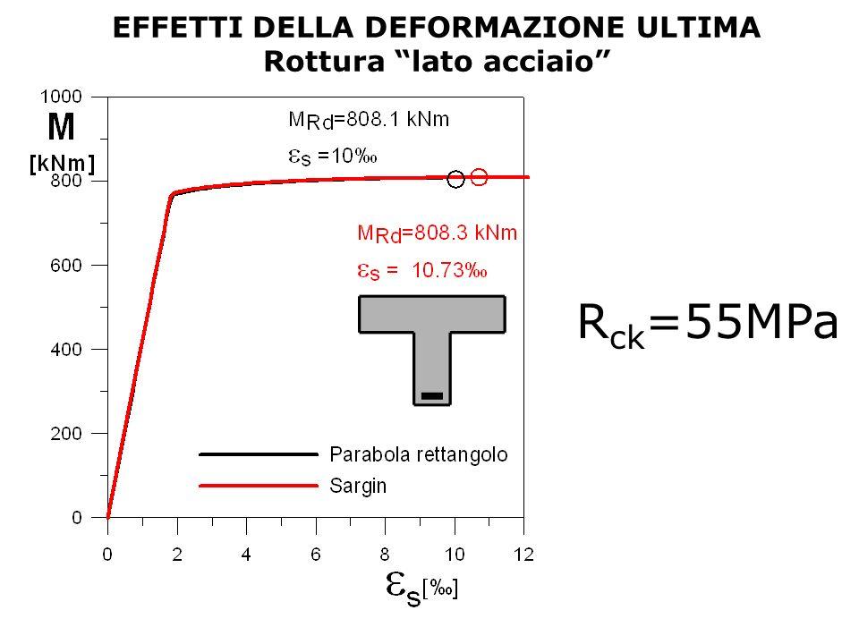 EFFETTI DELLA DEFORMAZIONE ULTIMA Rottura lato acciaio