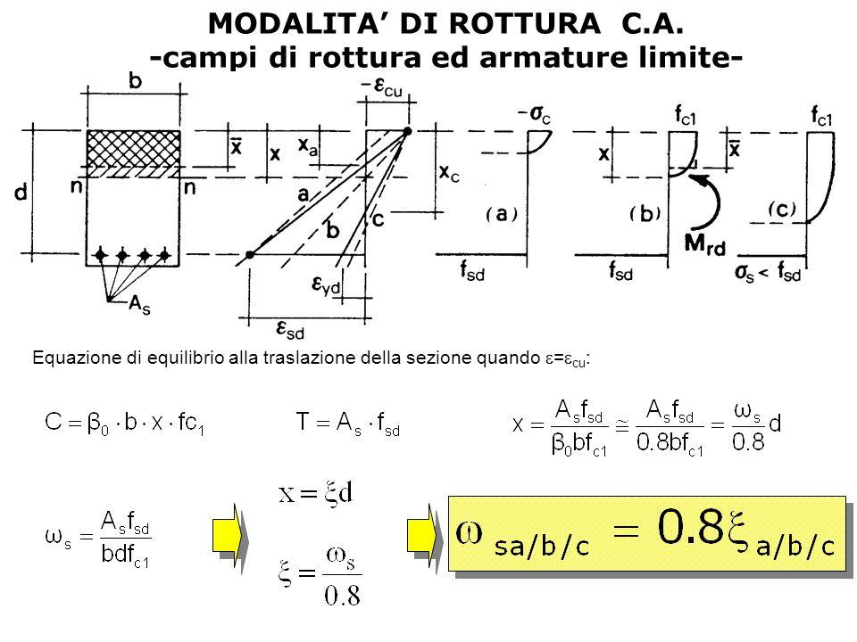 MODALITA' DI ROTTURA C.A. -campi di rottura ed armature limite-