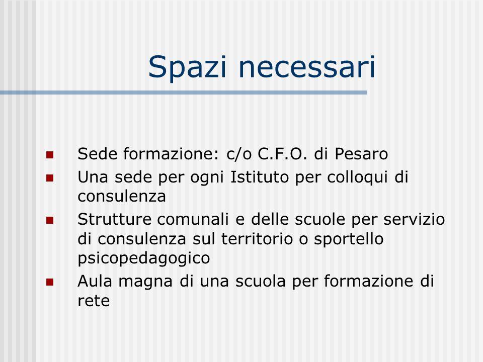 Spazi necessari Sede formazione: c/o C.F.O. di Pesaro
