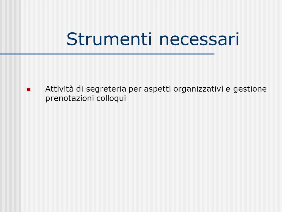 Strumenti necessari Attività di segreteria per aspetti organizzativi e gestione prenotazioni colloqui.