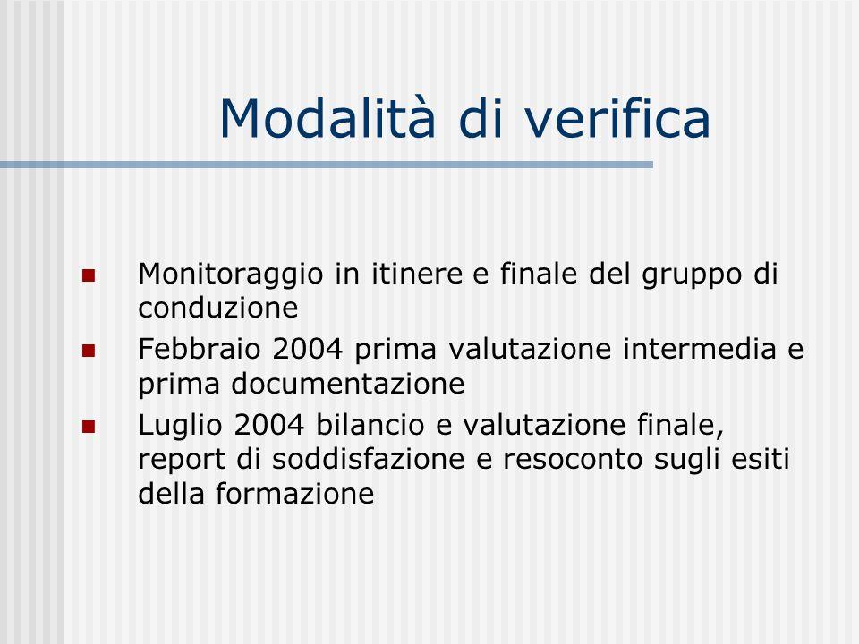 Modalità di verifica Monitoraggio in itinere e finale del gruppo di conduzione. Febbraio 2004 prima valutazione intermedia e prima documentazione.