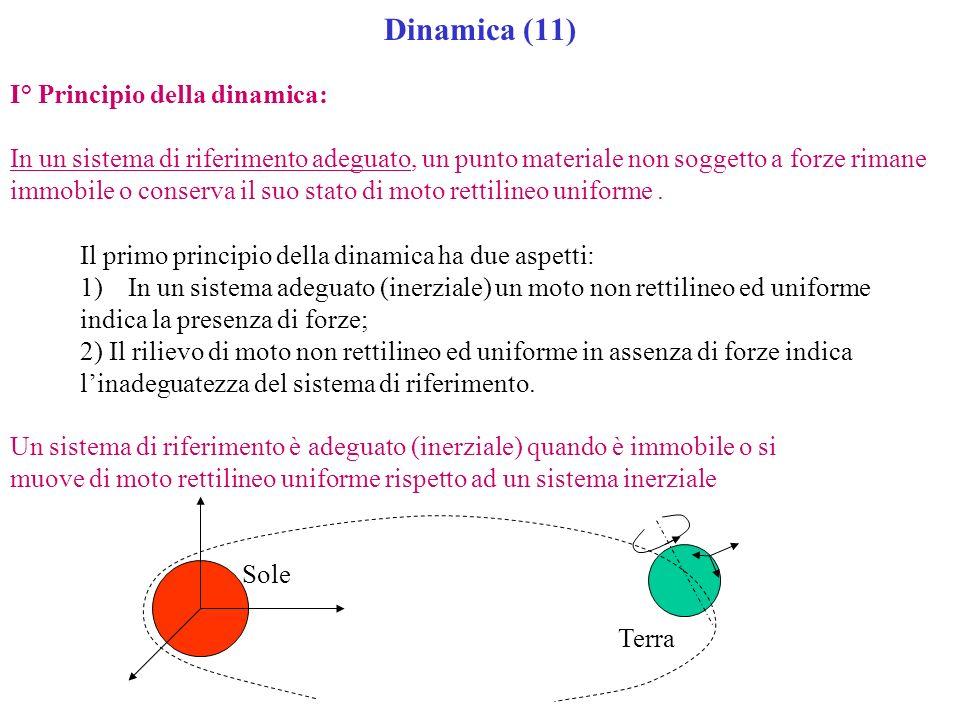 Dinamica (11) I° Principio della dinamica: