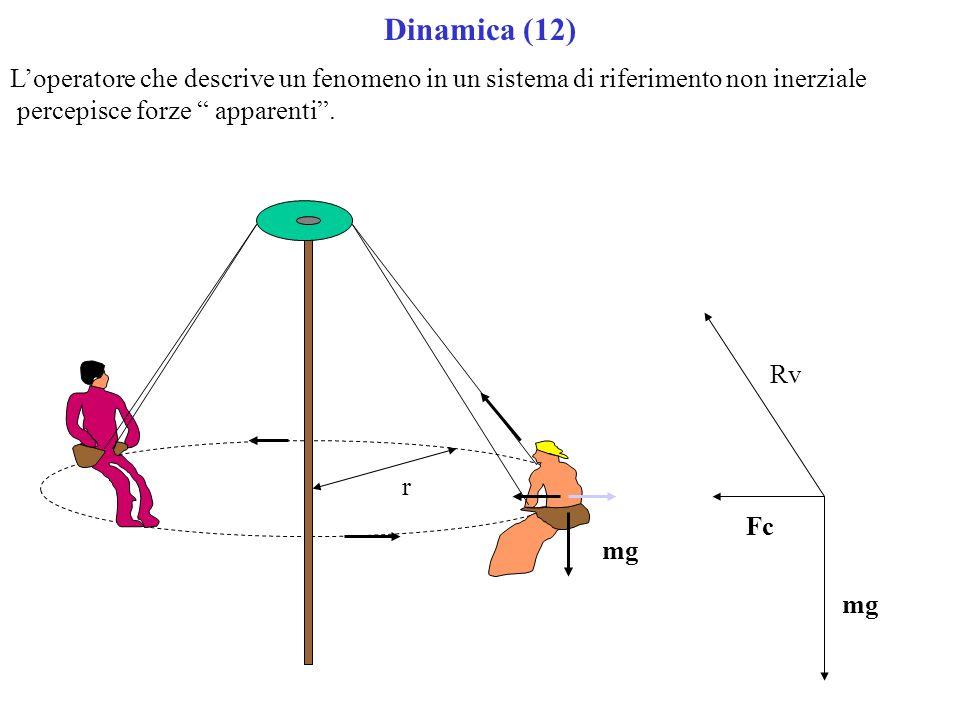 Dinamica (12) L'operatore che descrive un fenomeno in un sistema di riferimento non inerziale. percepisce forze apparenti .