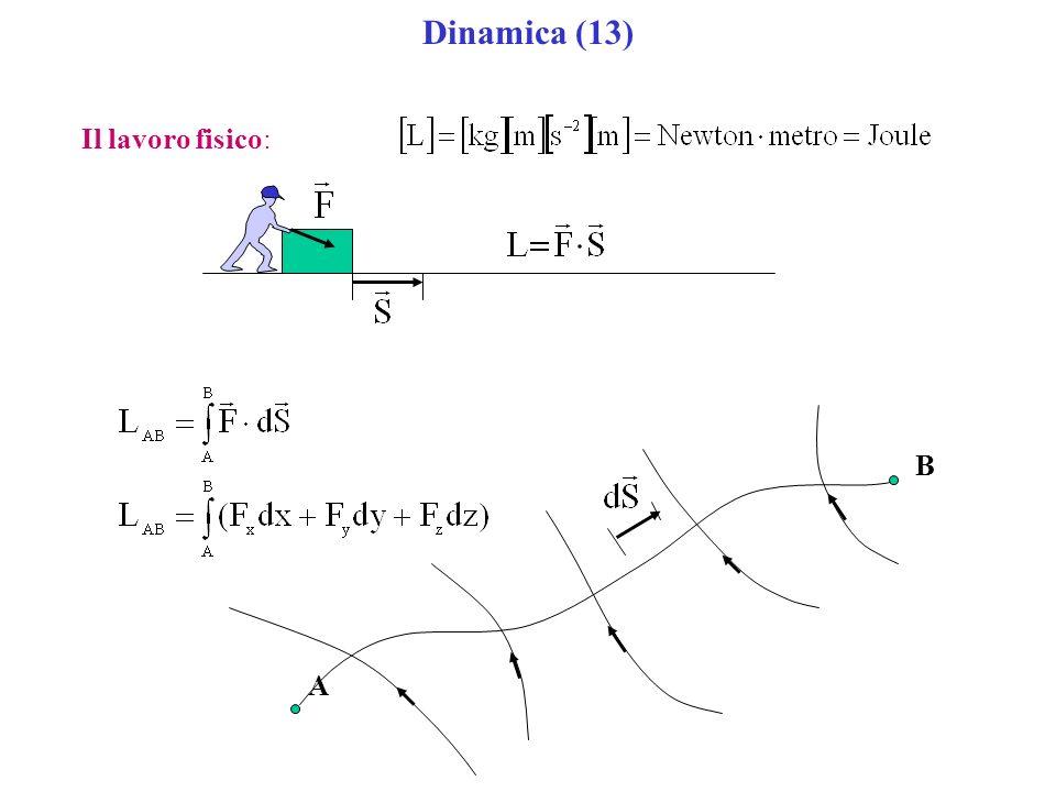 Dinamica (13) Il lavoro fisico: B A