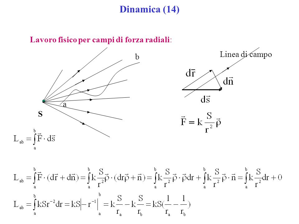 Dinamica (14) Lavoro fisico per campi di forza radiali: Linea di campo