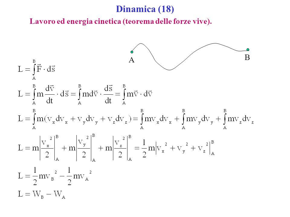 Dinamica (18) Lavoro ed energia cinetica (teorema delle forze vive). B