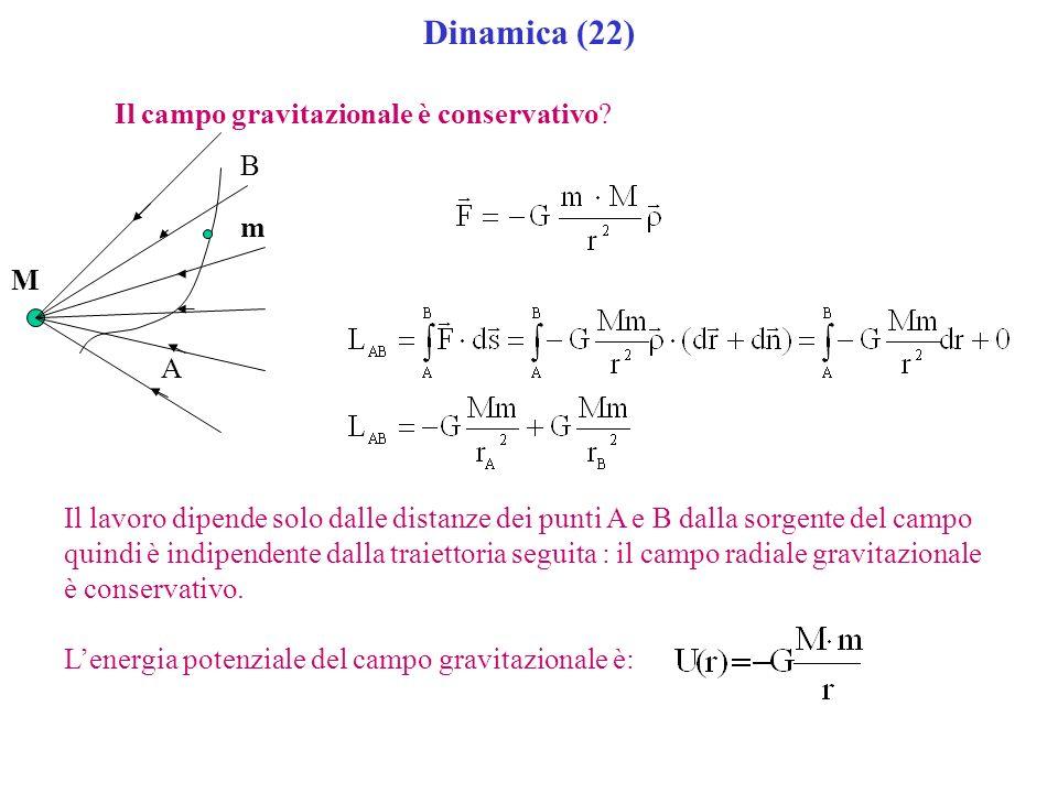 Dinamica (22) Il campo gravitazionale è conservativo B m M A