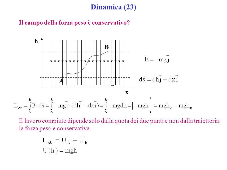 Dinamica (23) Il campo della forza peso è conservativo h B A x