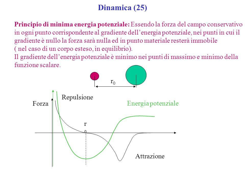 Dinamica (25) Principio di minima energia potenziale: Essendo la forza del campo conservativo.