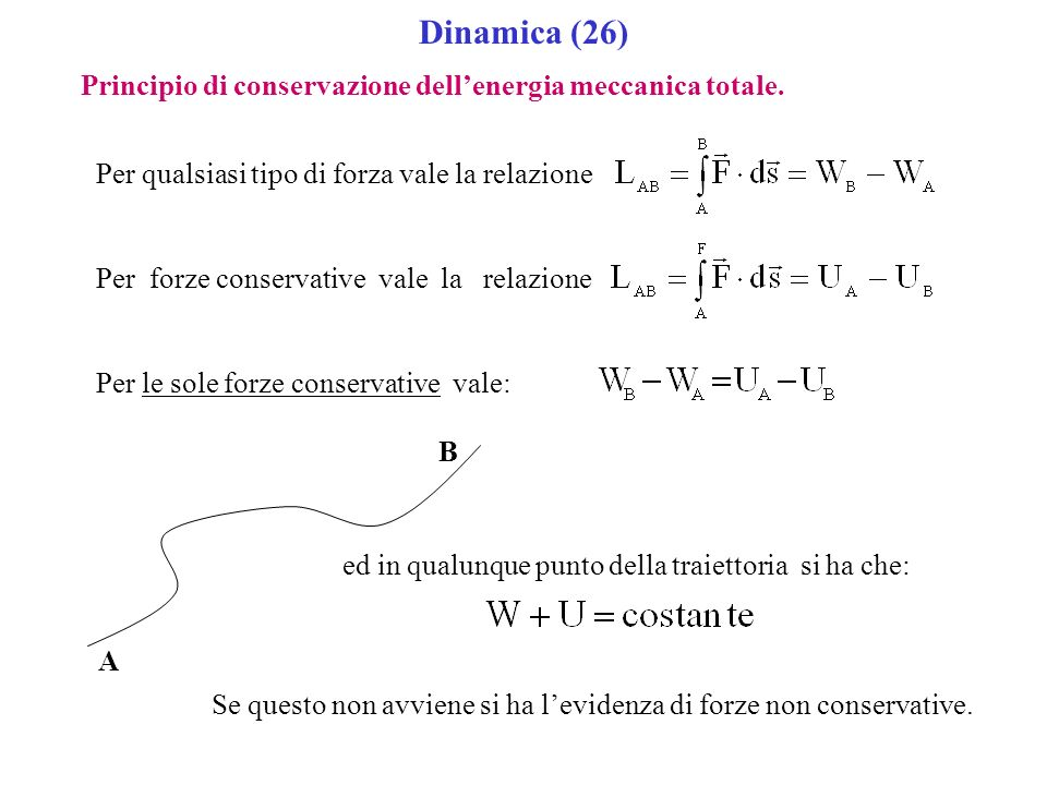 Dinamica (26)Principio di conservazione dell'energia meccanica totale. Per qualsiasi tipo di forza vale la relazione.