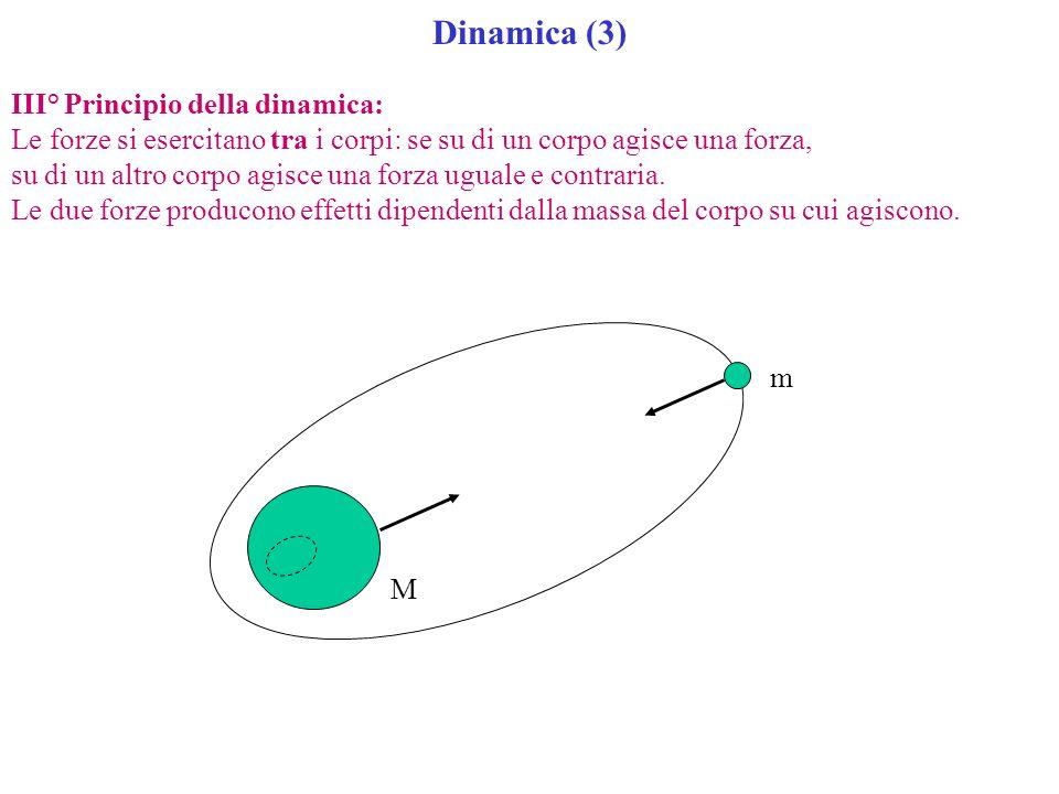 Dinamica (3) III° Principio della dinamica: