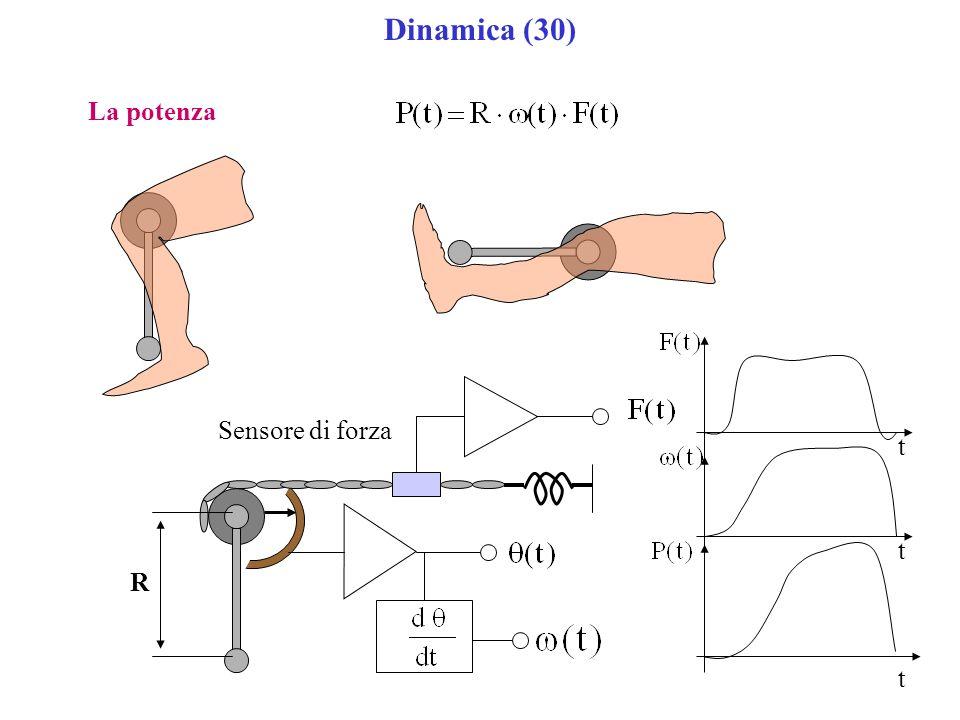 Dinamica (30) La potenza t Sensore di forza R