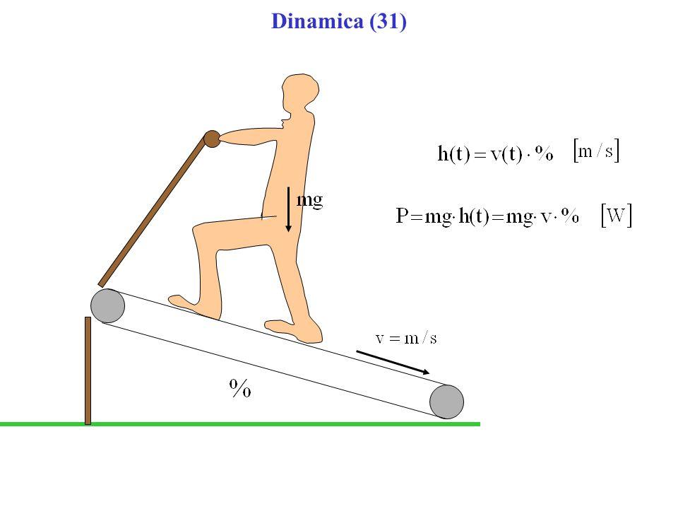 Dinamica (31)