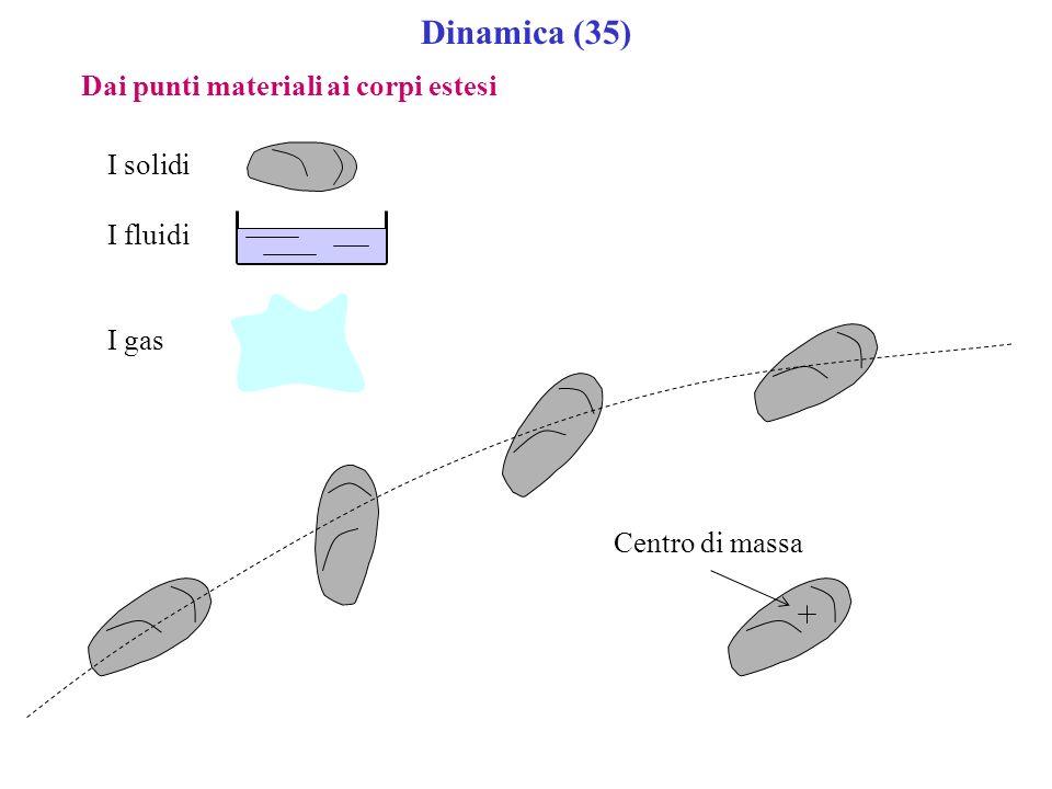 Dinamica (35) Dai punti materiali ai corpi estesi I solidi I fluidi