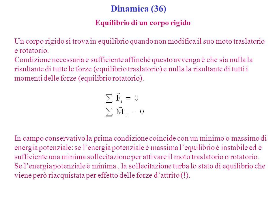 Dinamica (36) Equilibrio di un corpo rigido