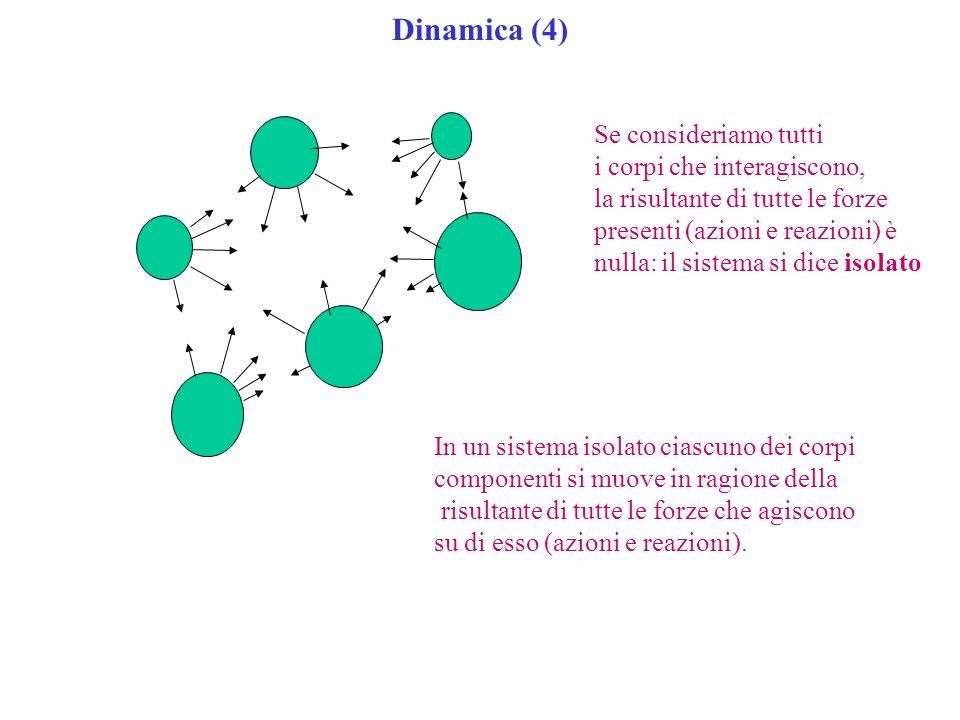 Dinamica (4) Se consideriamo tutti i corpi che interagiscono,