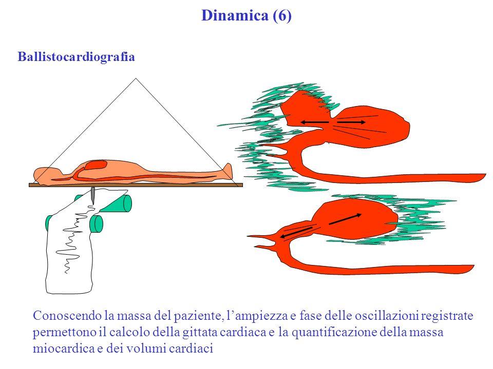 Dinamica (6) Ballistocardiografia