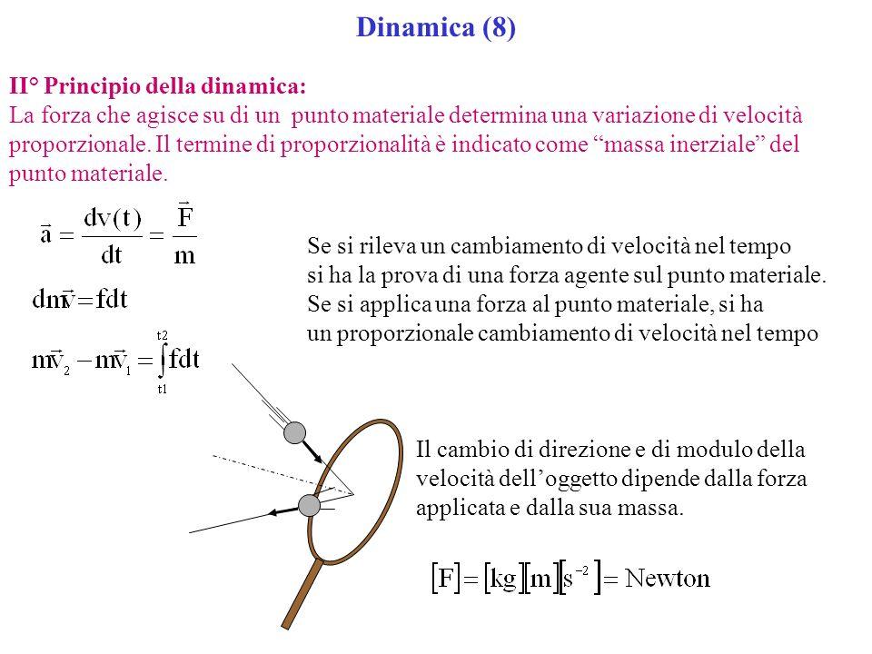 Dinamica (8) II° Principio della dinamica: