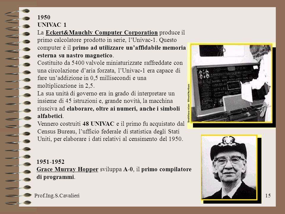 Grace Murray Hopper sviluppa A-0, il primo compilatore di programmi.