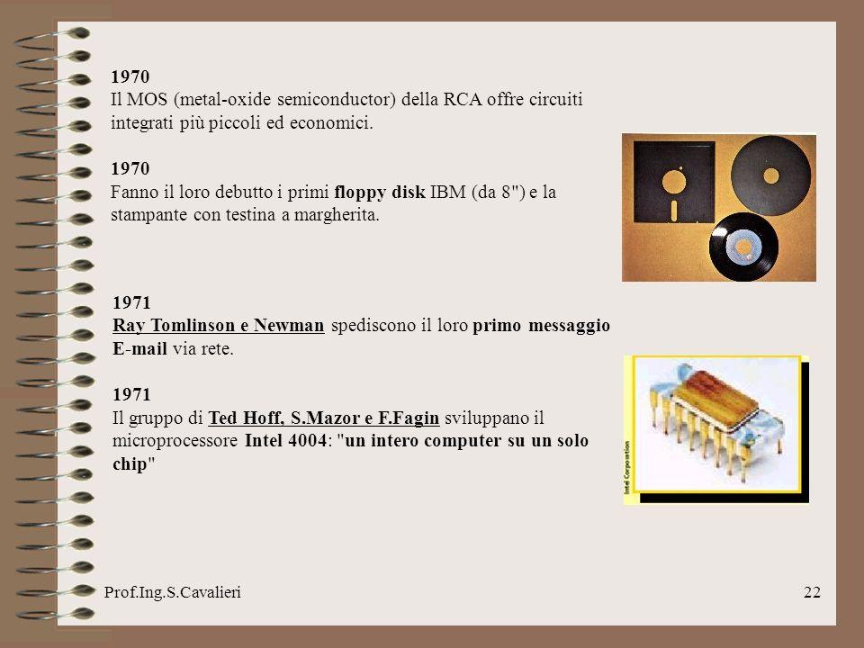 1970 Il MOS (metal-oxide semiconductor) della RCA offre circuiti integrati più piccoli ed economici.