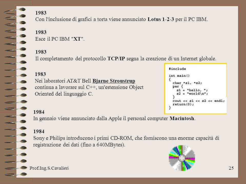 1983 Con l inclusione di grafici a torta viene annunciato Lotus 1-2-3 per il PC IBM. Esce il PC IBM XT .