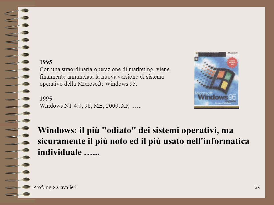 1995 Con una straordinaria operazione di marketing, viene finalmente annunciata la nuova versione di sistema operativo della Microsoft: Windows 95.
