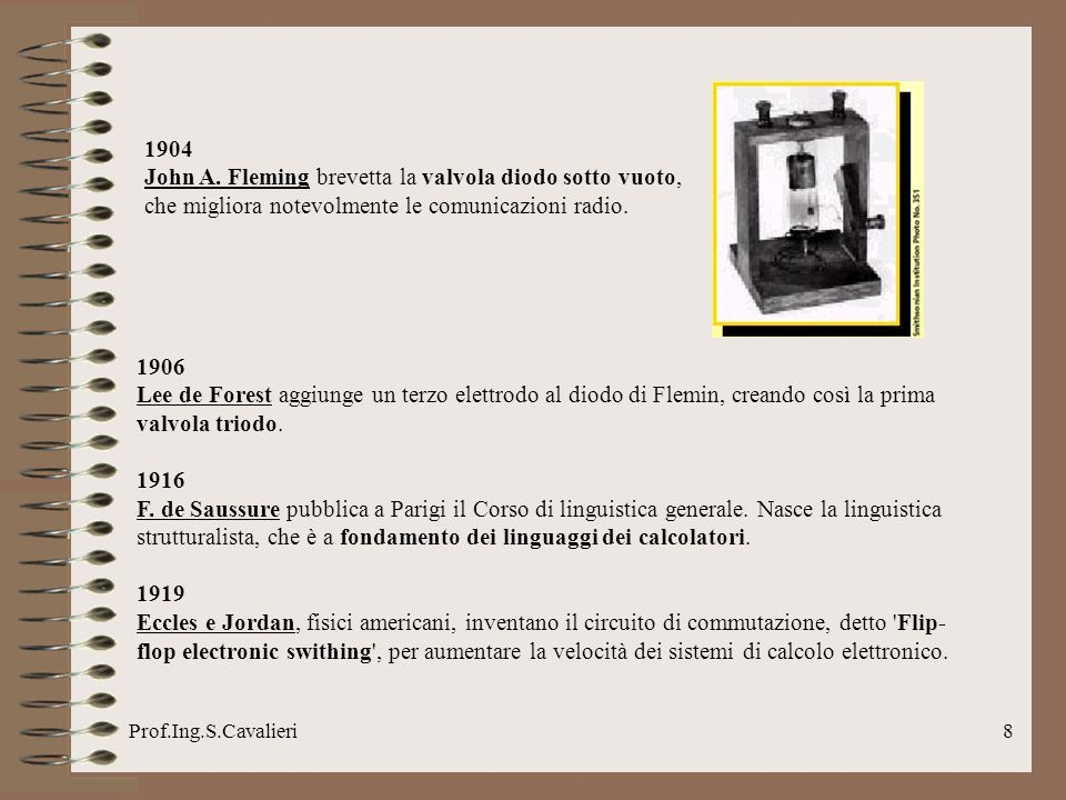 1904John A. Fleming brevetta la valvola diodo sotto vuoto, che migliora notevolmente le comunicazioni radio.