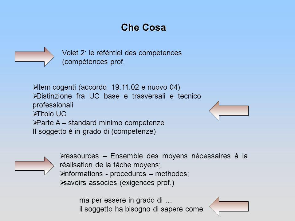 Che Cosa Volet 2: le réféntiel des competences (compétences prof.