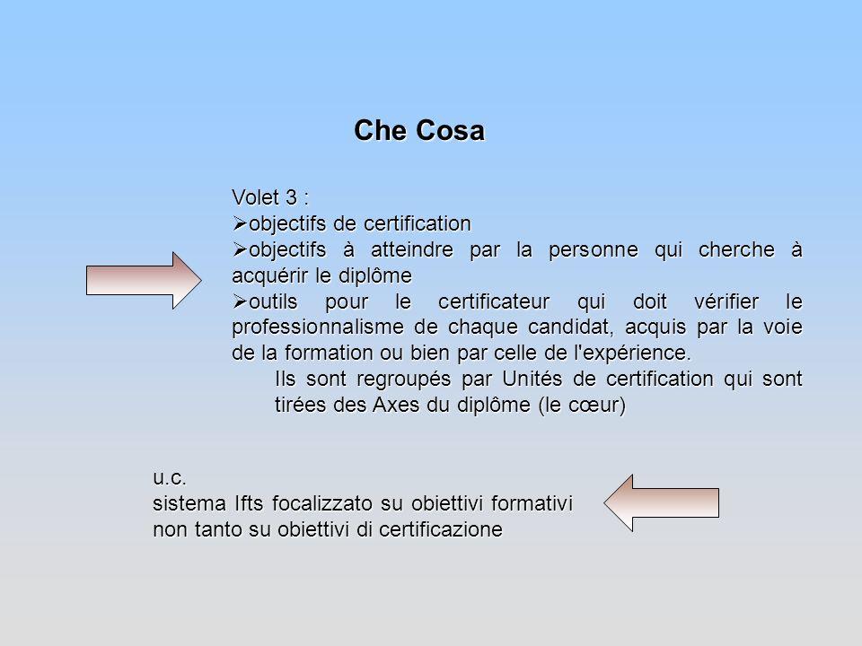 Che Cosa Volet 3 : objectifs de certification