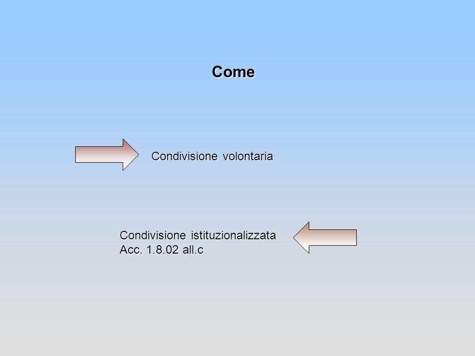 Come Condivisione volontaria Condivisione istituzionalizzata