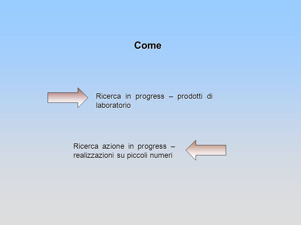Come Ricerca in progress – prodotti di laboratorio